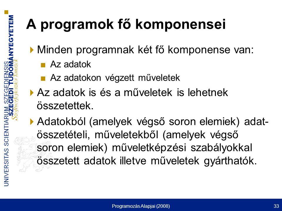 A programok fő komponensei