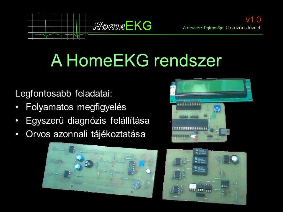 A HomeEKG rendszer Legfontosabb feladatai: Folyamatos megfigyelés
