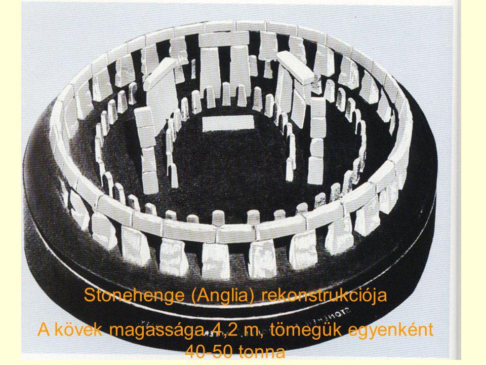 Stonehenge (Anglia) rekonstrukciója