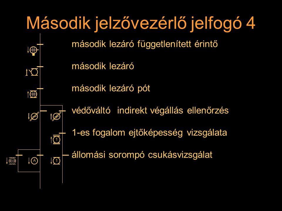 Második jelzővezérlő jelfogó 4