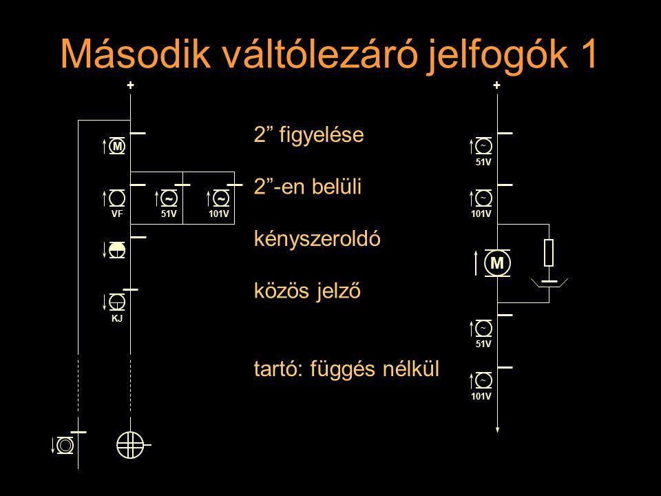 Második váltólezáró jelfogók 1