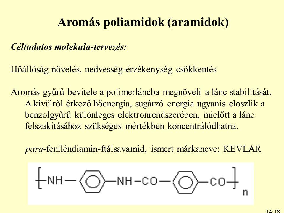 Aromás poliamidok (aramidok)