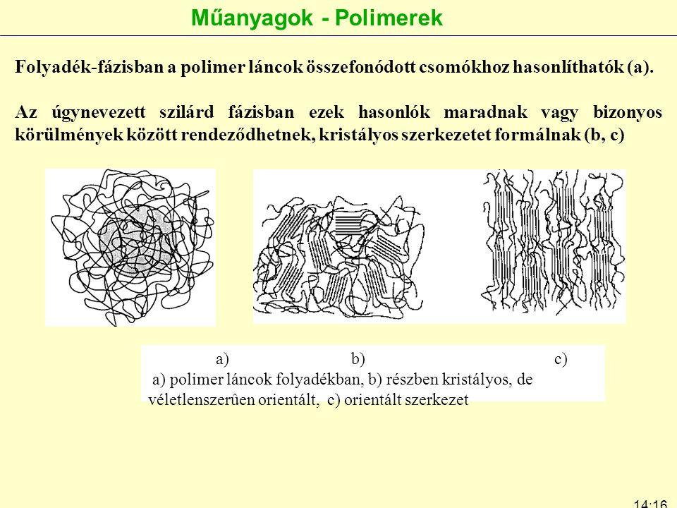 Műanyagok - Polimerek Folyadék-fázisban a polimer láncok összefonódott csomókhoz hasonlíthatók (a).
