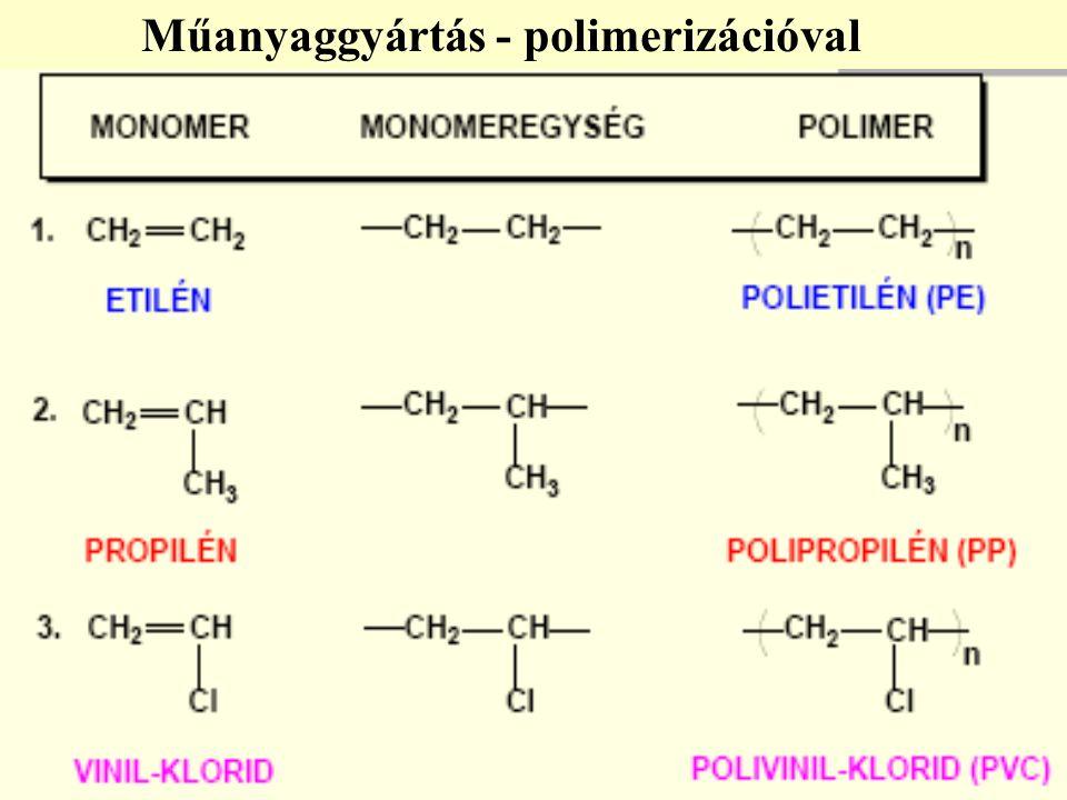 Műanyaggyártás - polimerizációval
