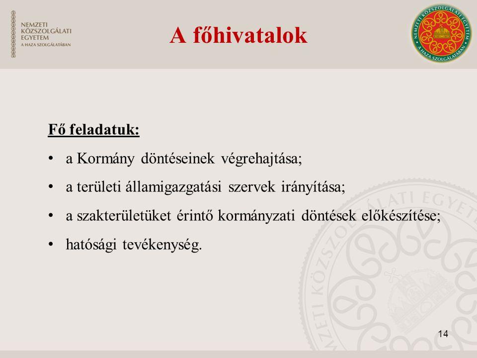 A főhivatalok Fő feladatuk: a Kormány döntéseinek végrehajtása;