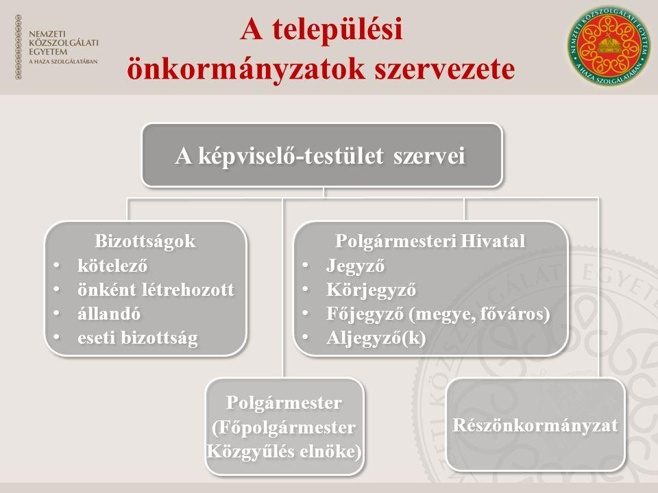 A települési önkormányzatok szervezete