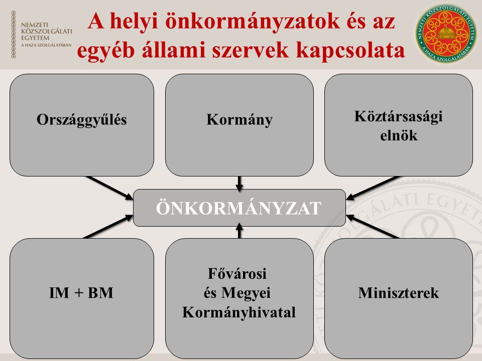 A helyi önkormányzatok és az egyéb állami szervek kapcsolata