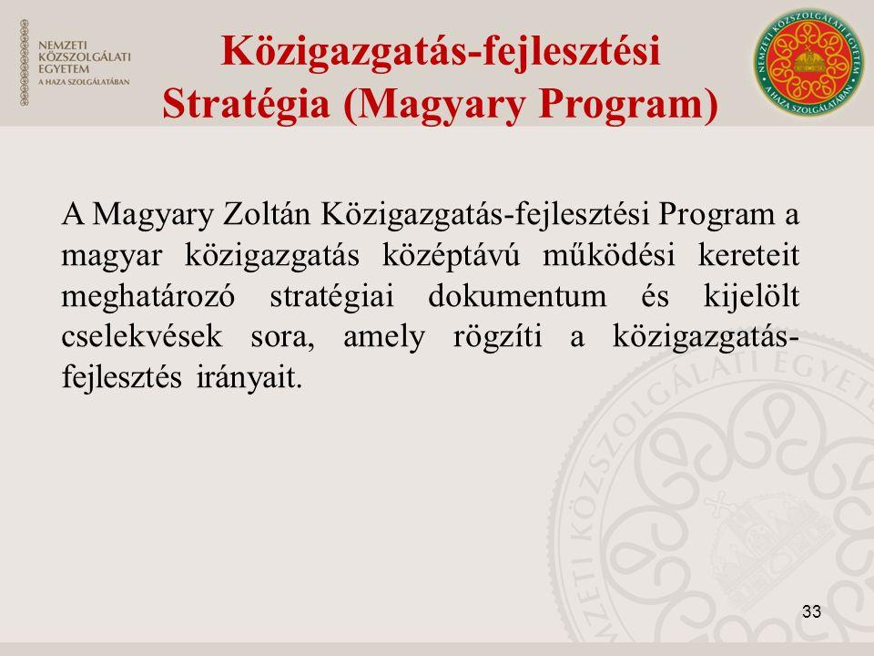 Közigazgatás-fejlesztési Stratégia (Magyary Program)