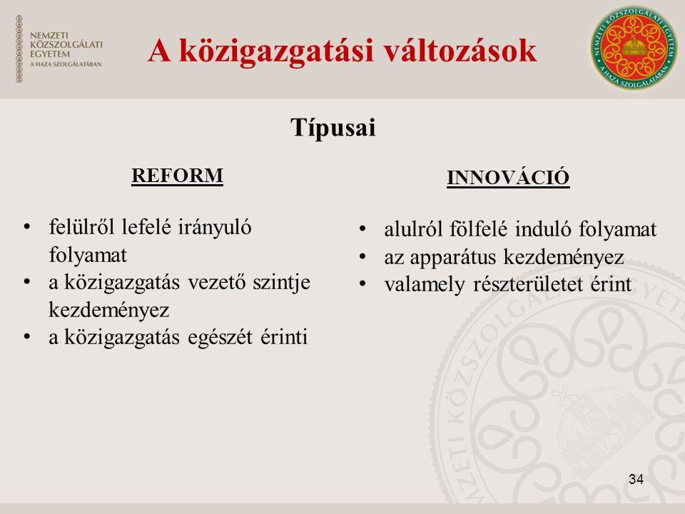 A közigazgatási változások