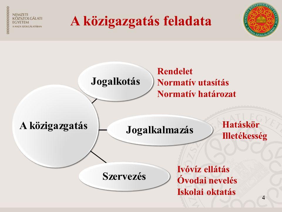 A közigazgatás feladata