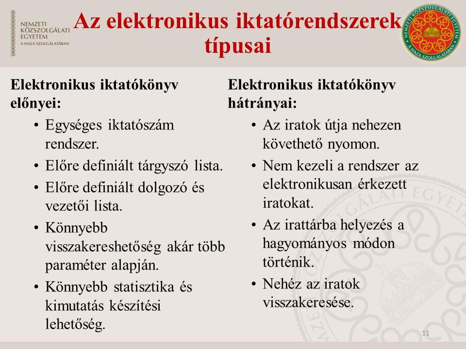 Az elektronikus iktatórendszerek típusai