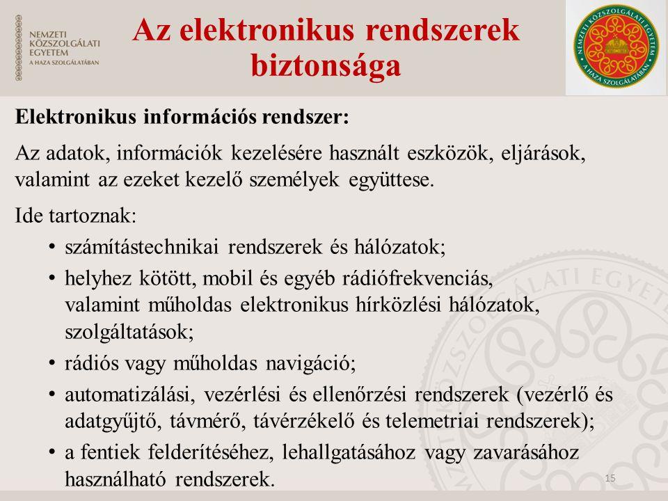 Az elektronikus rendszerek biztonsága