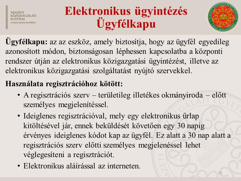 Elektronikus ügyintézés Ügyfélkapu