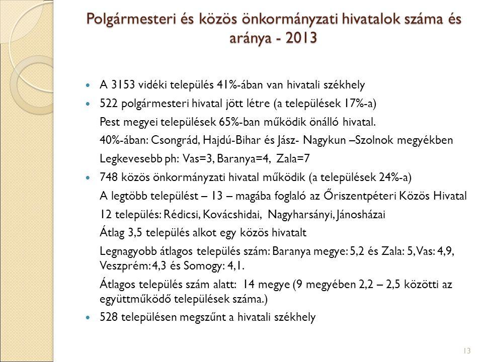 Polgármesteri és közös önkormányzati hivatalok száma és aránya - 2013