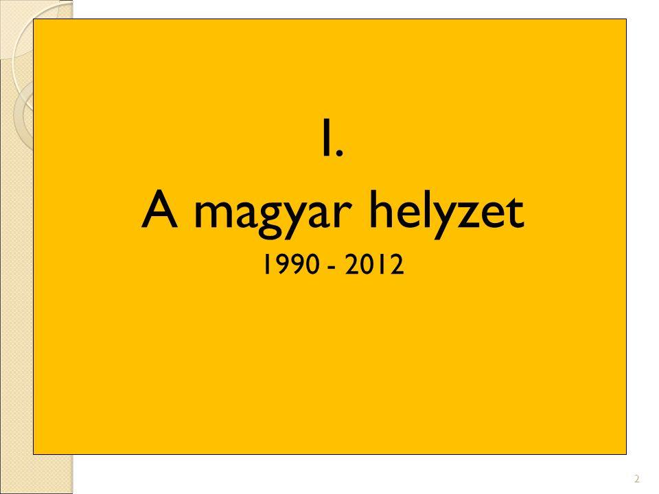 I. A magyar helyzet 1990 - 2012 2