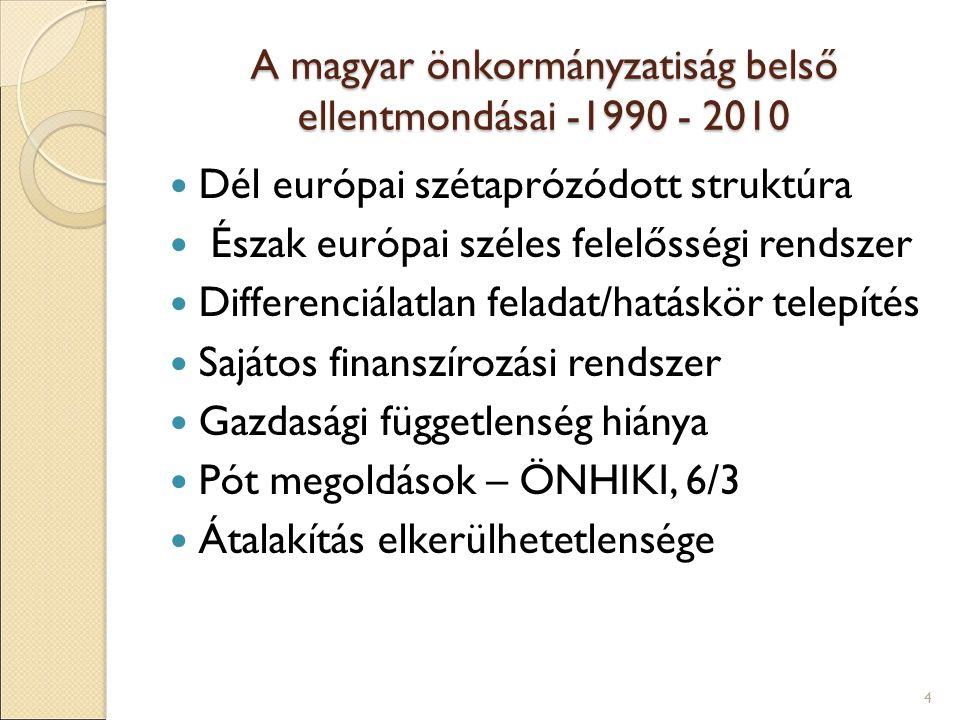 A magyar önkormányzatiság belső ellentmondásai -1990 - 2010