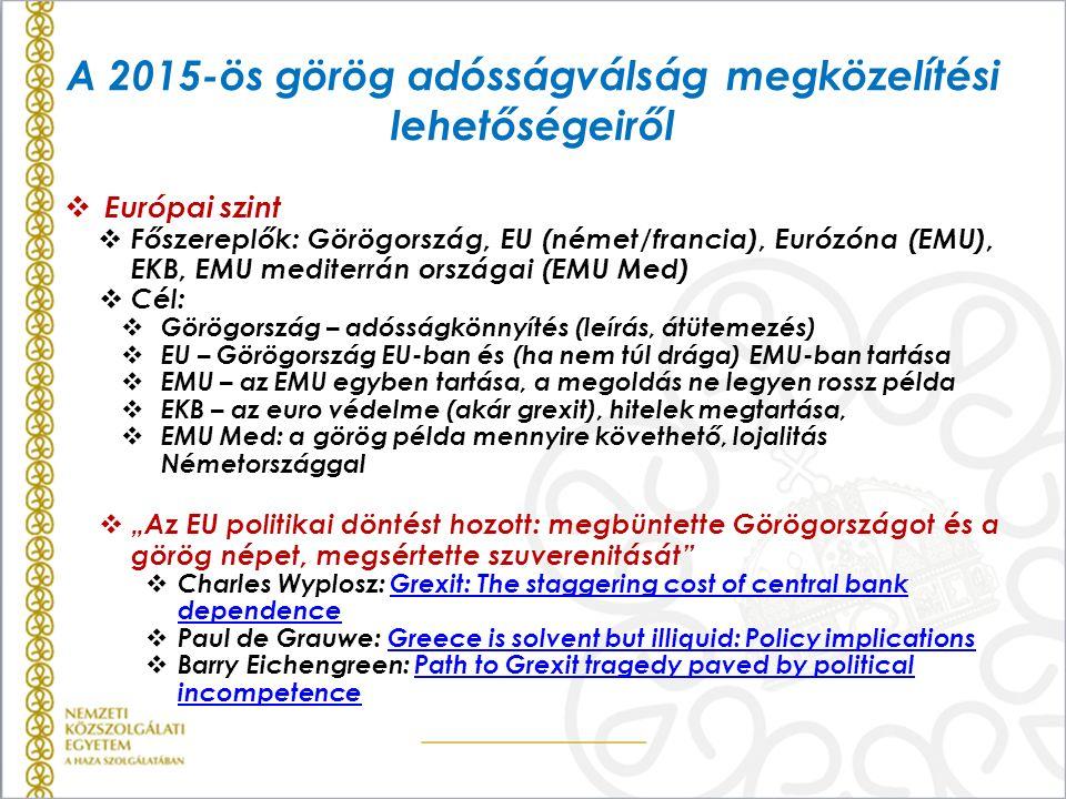 A 2015-ös görög adósságválság megközelítési lehetőségeiről