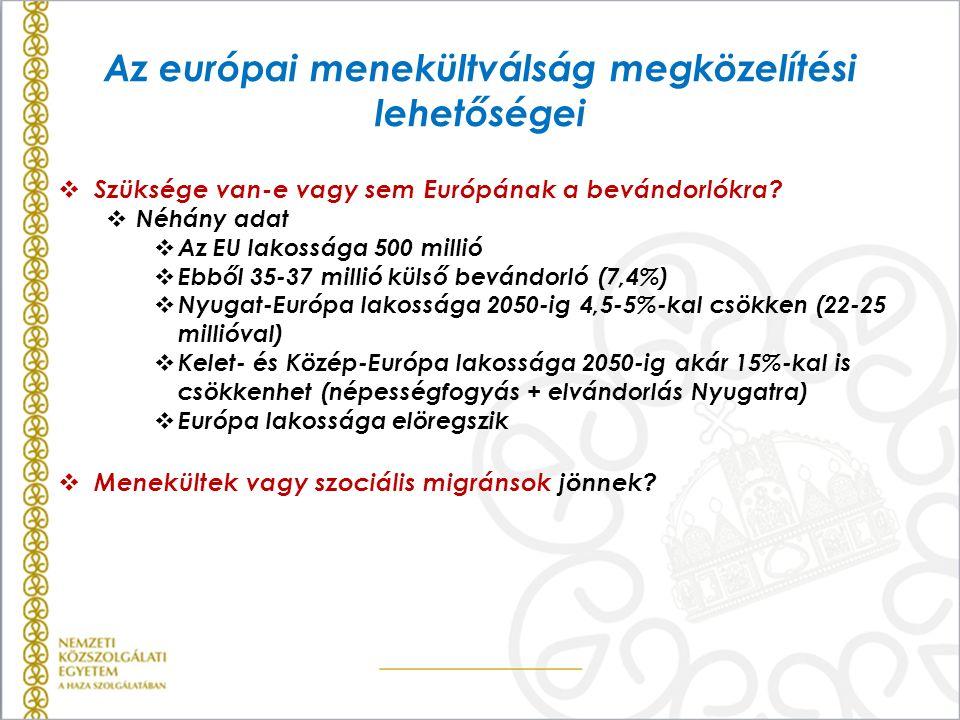 Az európai menekültválság megközelítési lehetőségei