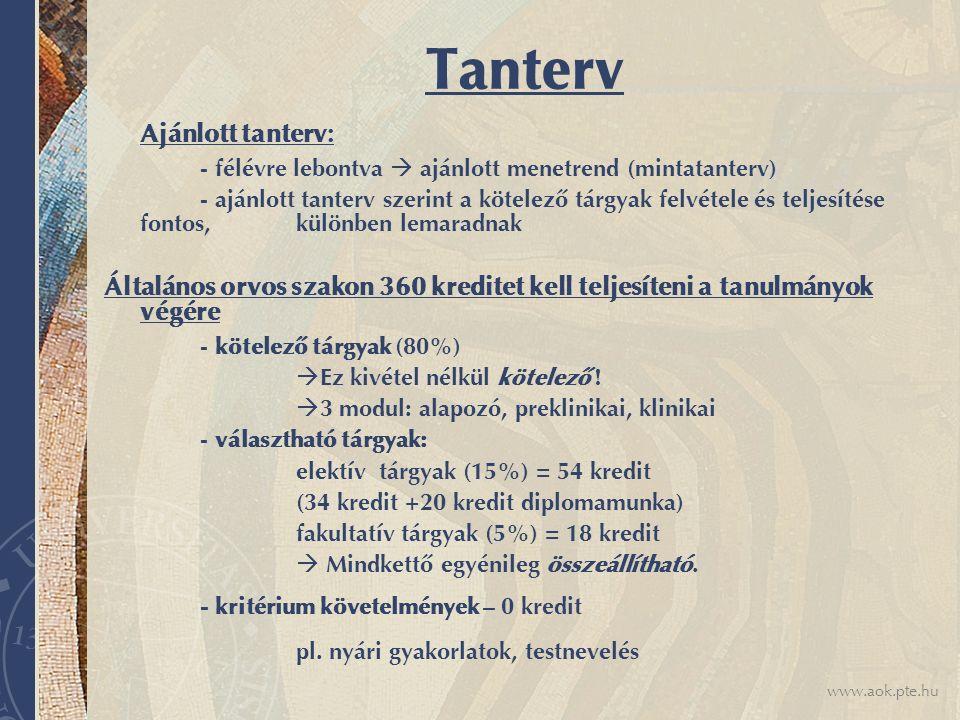 Tanterv Ajánlott tanterv: