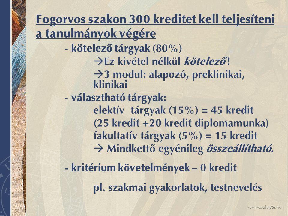 Fogorvos szakon 300 kreditet kell teljesíteni a tanulmányok végére