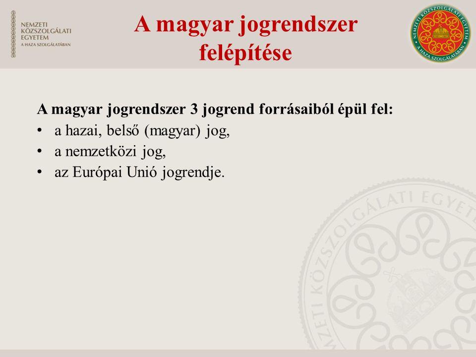 A magyar jogrendszer felépítése