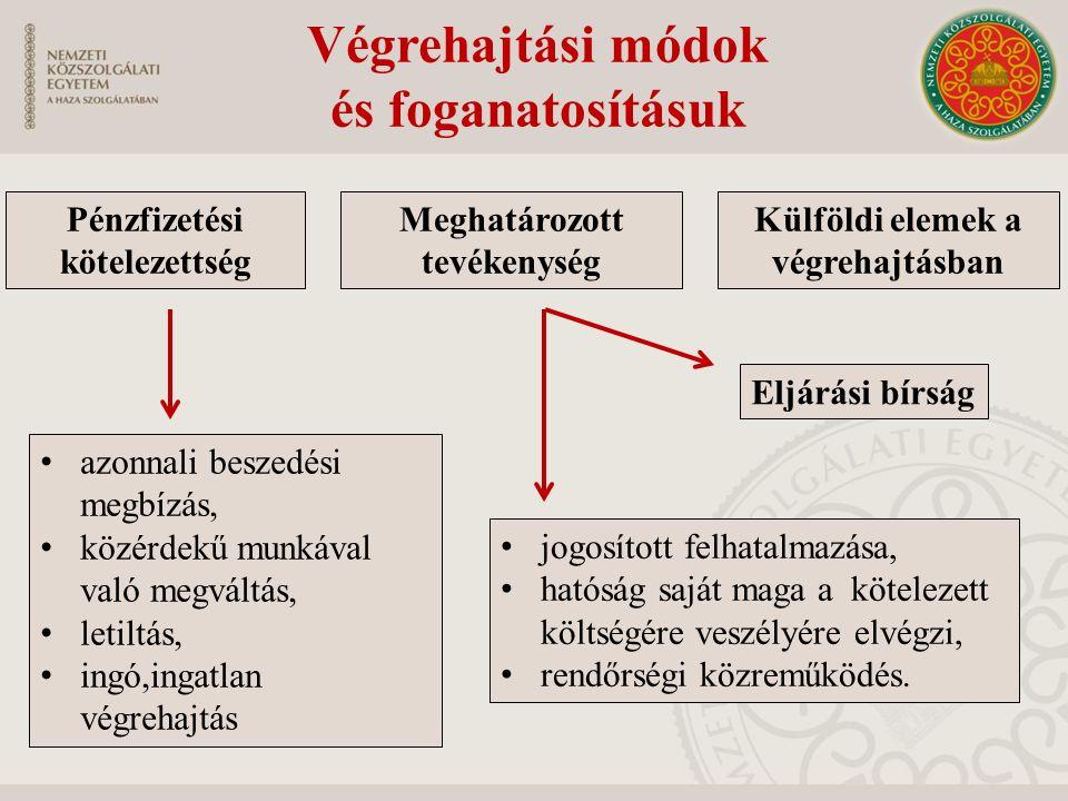 Végrehajtási módok és foganatosításuk