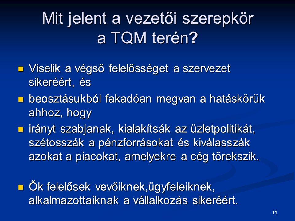 Mit jelent a vezetői szerepkör a TQM terén