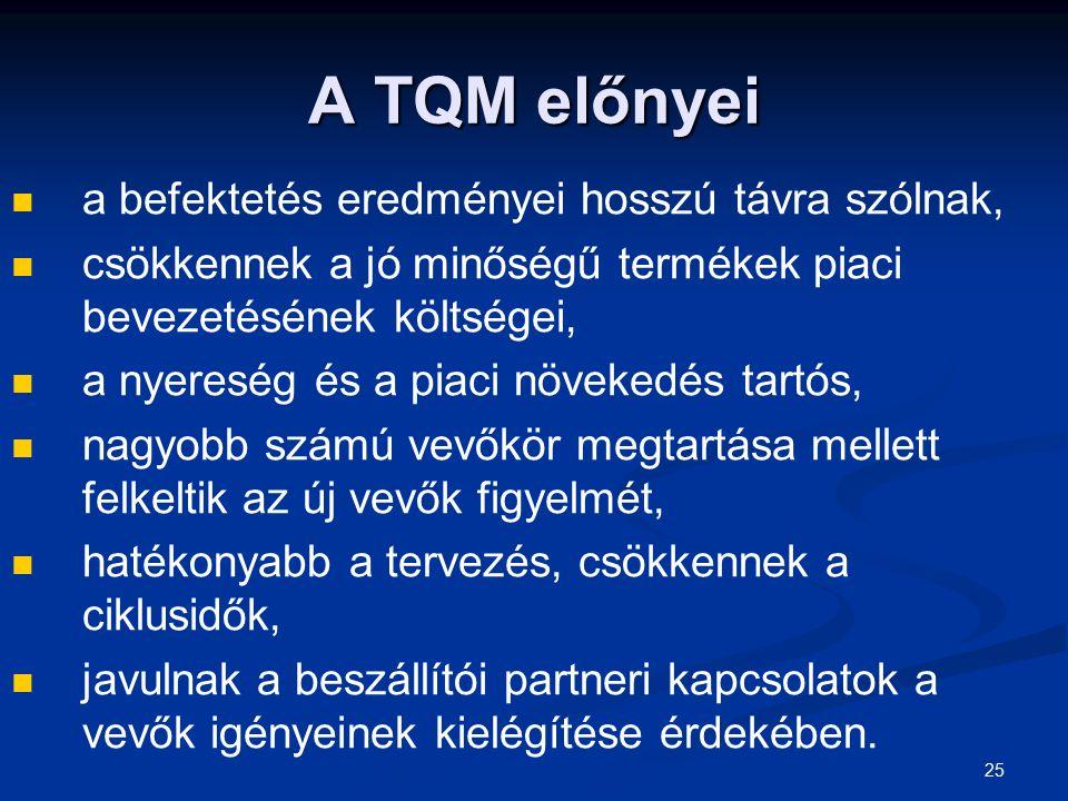 A TQM előnyei a befektetés eredményei hosszú távra szólnak,
