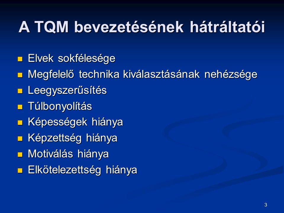 A TQM bevezetésének hátráltatói