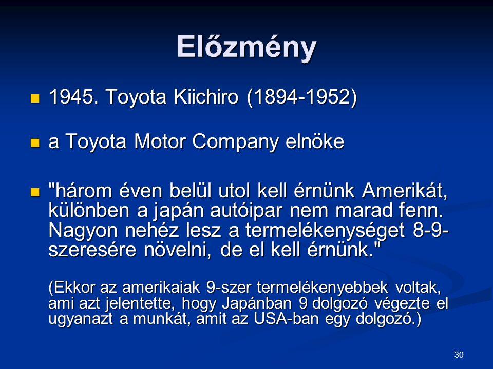 Előzmény 1945. Toyota Kiichiro (1894-1952)