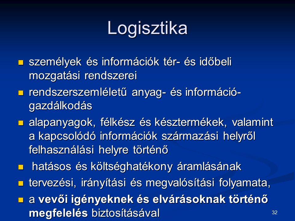 Logisztika személyek és információk tér- és időbeli mozgatási rendszerei. rendszerszemléletű anyag- és információ-gazdálkodás.