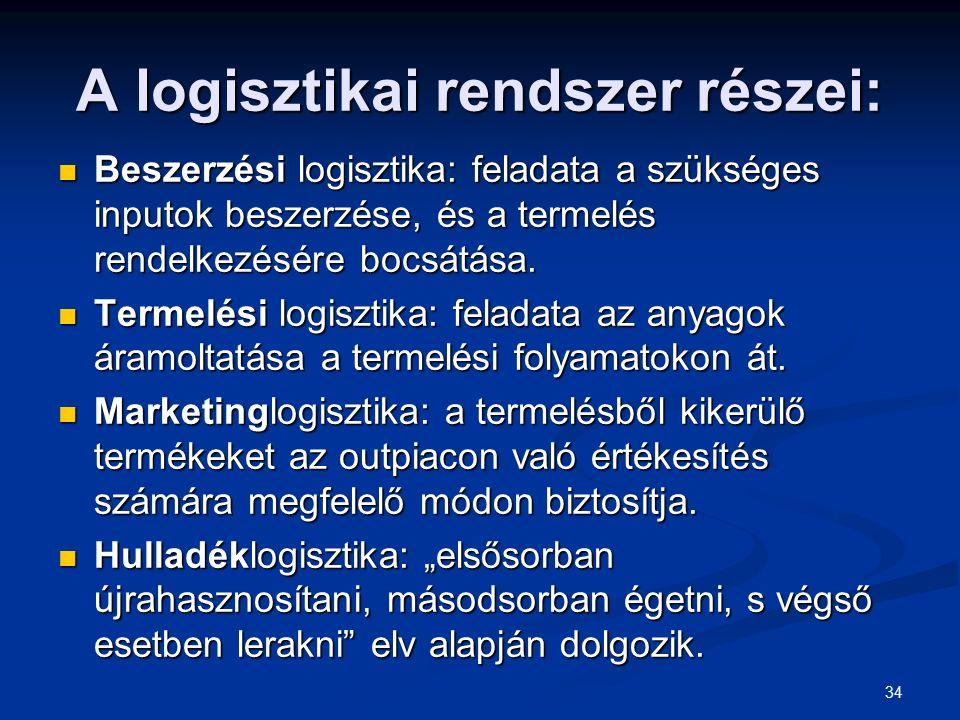 A logisztikai rendszer részei: