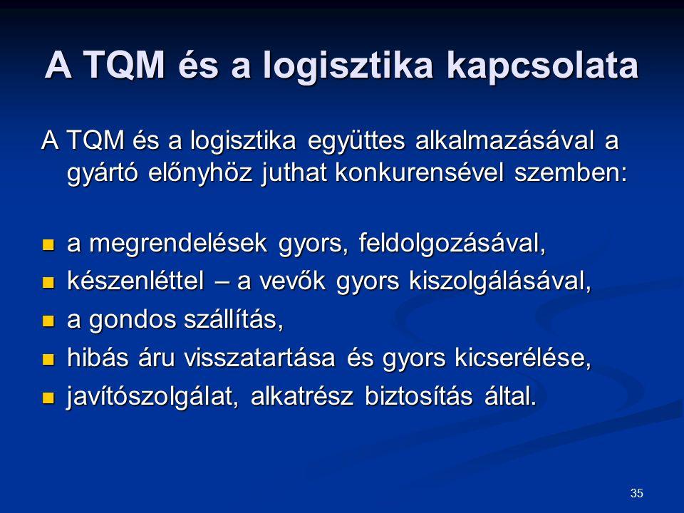 A TQM és a logisztika kapcsolata