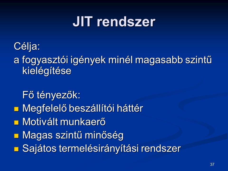 JIT rendszer Célja: a fogyasztói igények minél magasabb szintű kielégítése. Fő tényezők: Megfelelő beszállítói háttér.