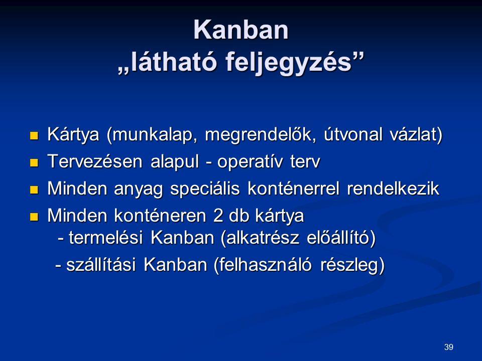 """Kanban """"látható feljegyzés"""