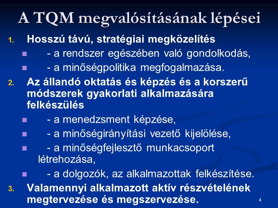 A TQM megvalósításának lépései