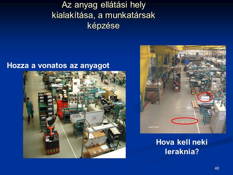 Az anyag ellátási hely kialakítása, a munkatársak képzése