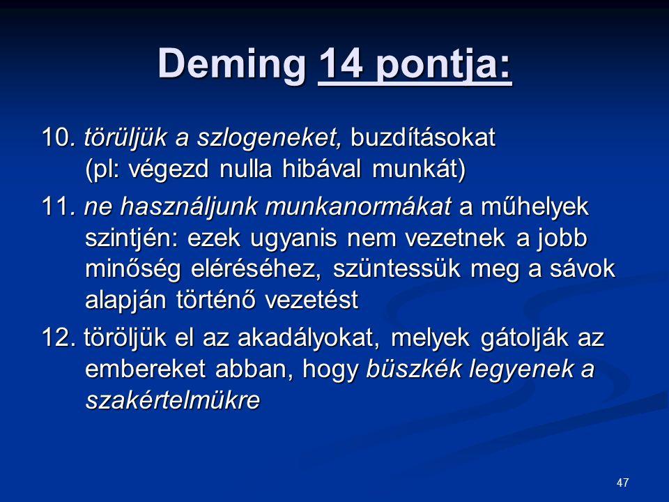 Deming 14 pontja: 10. törüljük a szlogeneket, buzdításokat (pl: végezd nulla hibával munkát)