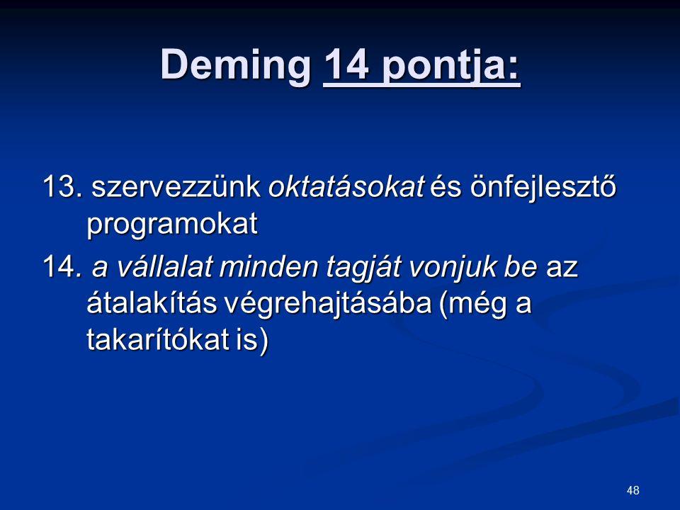 Deming 14 pontja: 13. szervezzünk oktatásokat és önfejlesztő programokat.