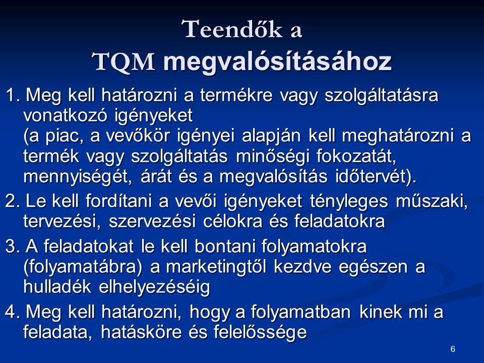 Teendők a TQM megvalósításához