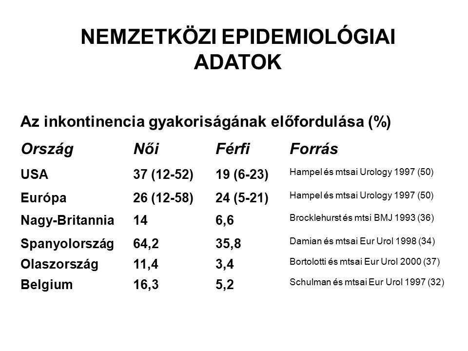 Nemzetközi epidemiológiai adatok