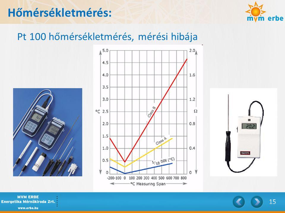 Hőmérsékletmérés: Pt 100 hőmérsékletmérés, mérési hibája