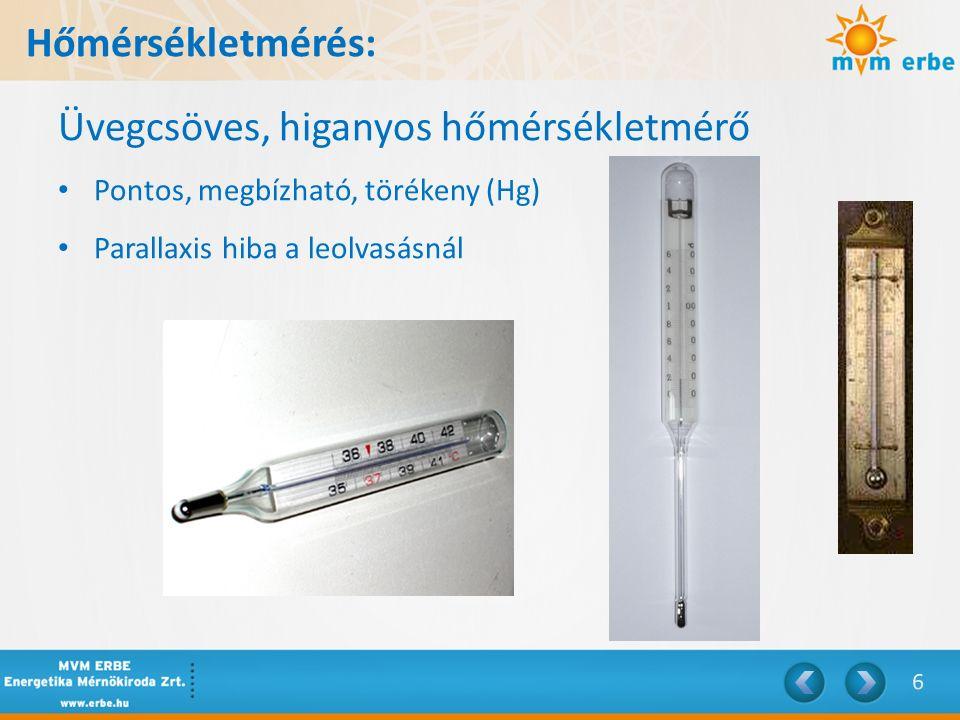 Üvegcsöves, higanyos hőmérsékletmérő