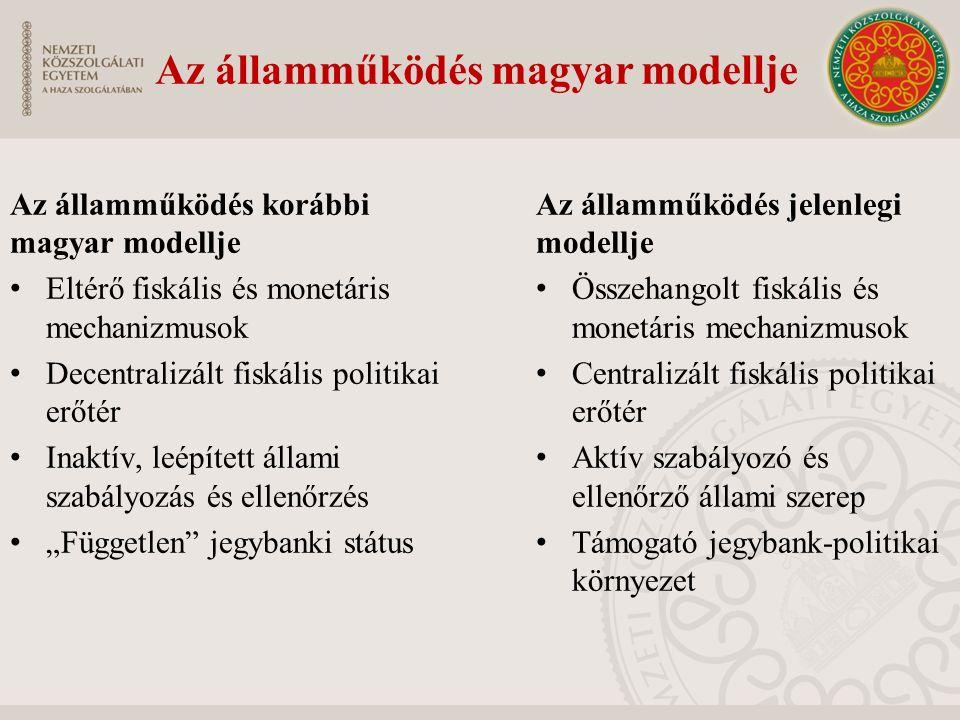 Az államműködés magyar modellje