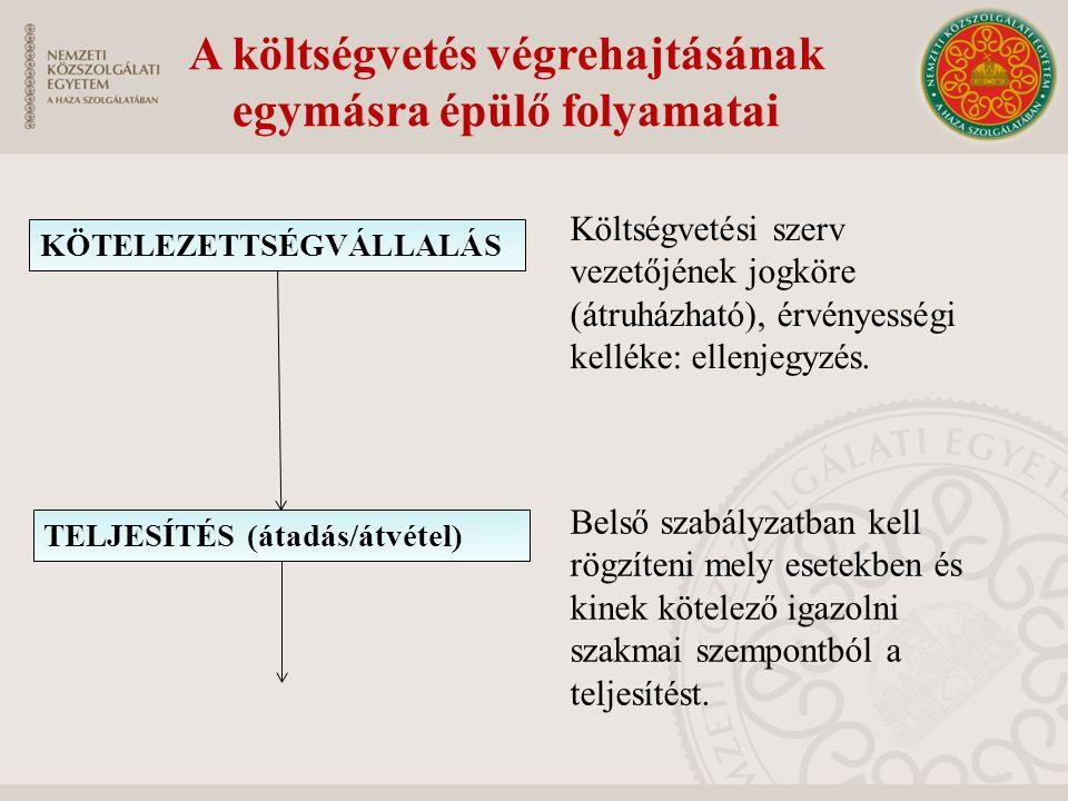 A költségvetés végrehajtásának egymásra épülő folyamatai