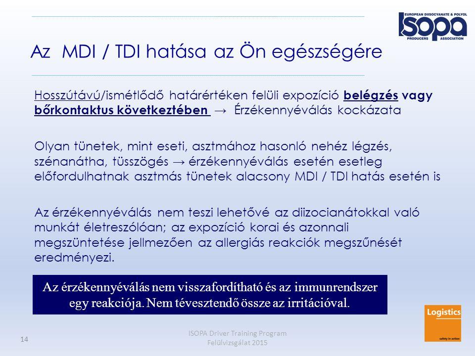 Az MDI / TDI hatása az Ön egészségére