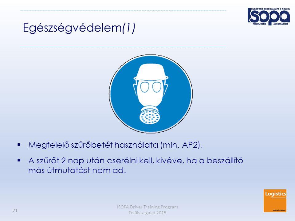 Egészségvédelem(1) Megfelelő szűrőbetét használata (min. AP2).