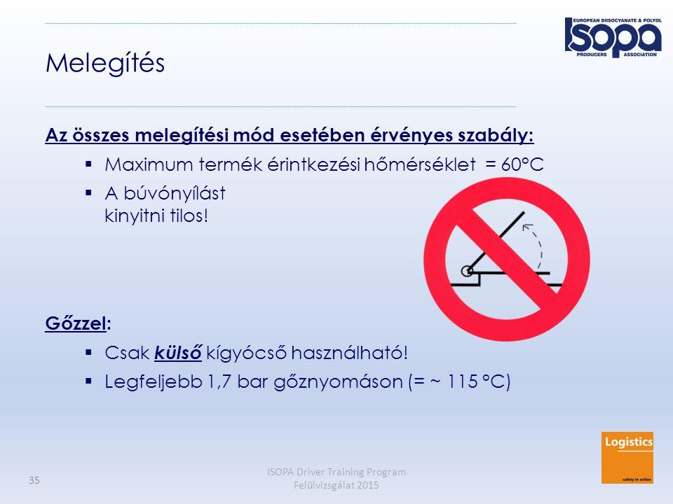 Melegítés Az összes melegítési mód esetében érvényes szabály: