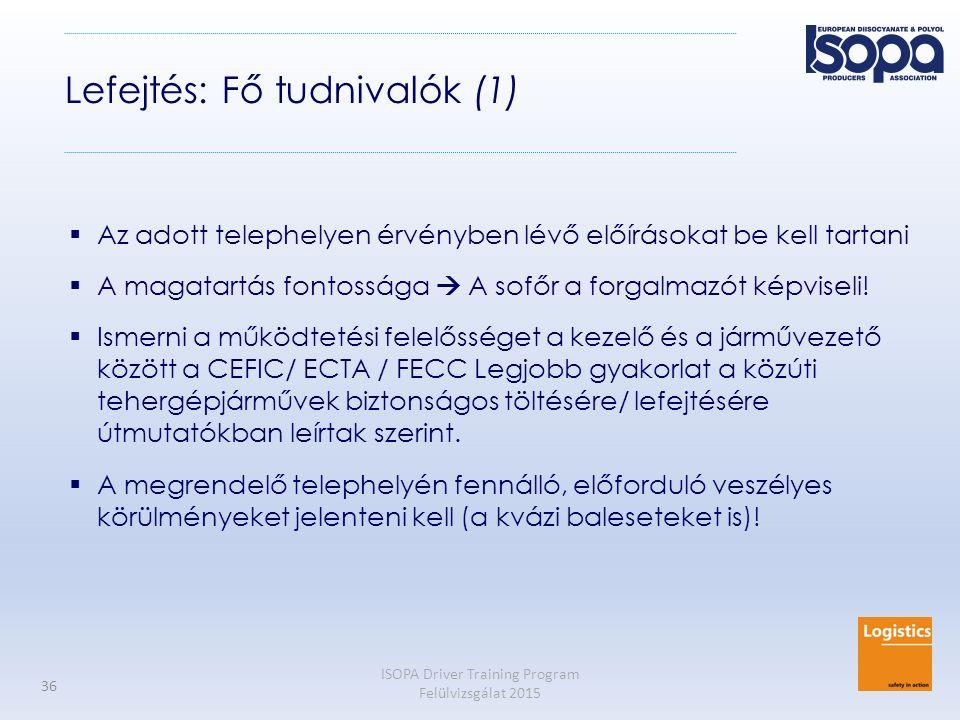 Lefejtés: Fő tudnivalók (1)