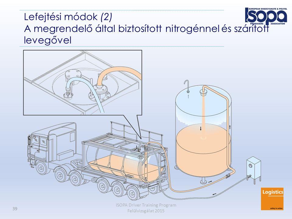 Lefejtési módok (2) A megrendelő által biztosított nitrogénnel és szárított levegővel